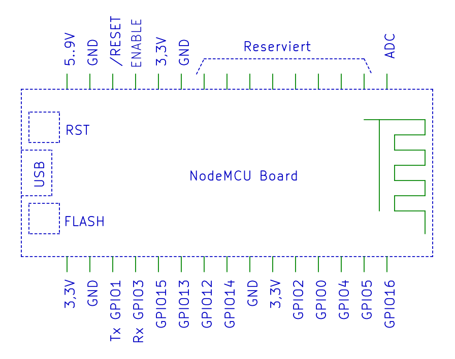 Lolin Nodemcu V3 Datasheet Pdf